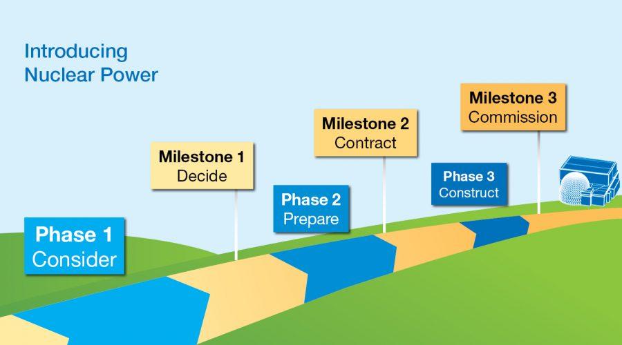 milestones-image1.jpg